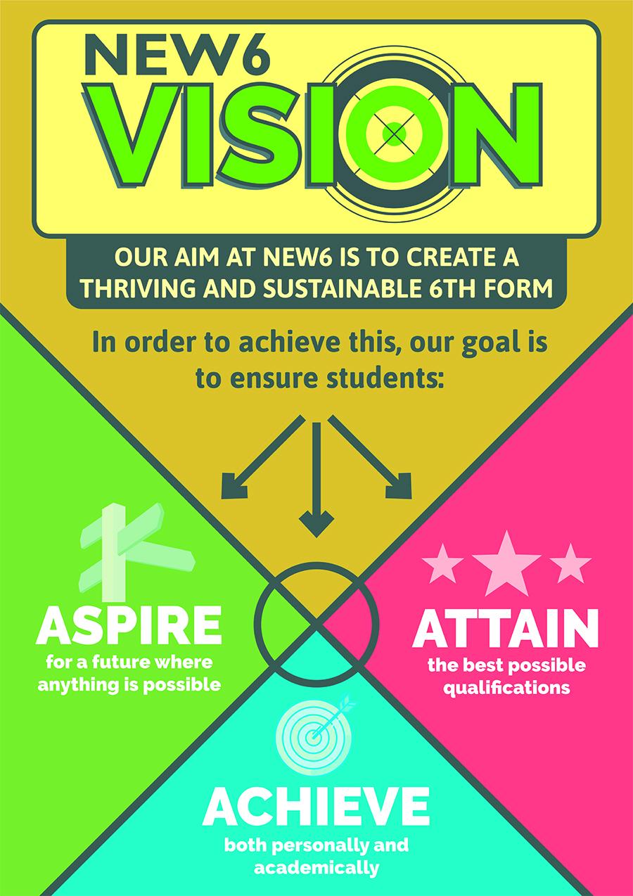 NEW6 Vision